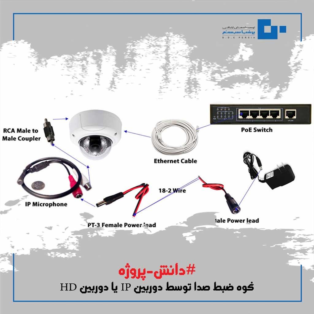 نحوه ضبط صدا توسط دوربین IP یا دوربین HD