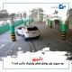 چه دوربینی برای پوشش فضای پارکینگ مناسب است ؟